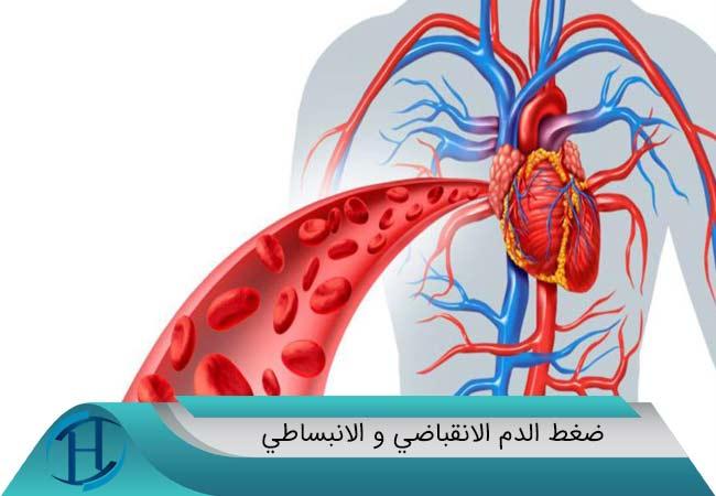 ضغط الدم الانقباضي و الانبساطي